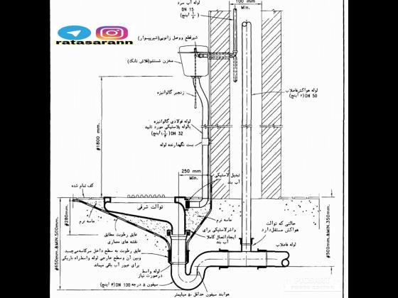 جزییات نصب توالت شرقی(ایرانی)مطابق با نشریه