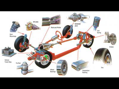 سیستم تعلیق خودرو و قسمت های آن: