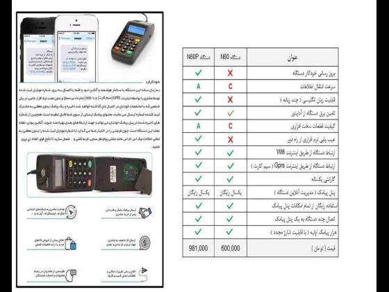 دستگاه N60P-N ذخیره شماره موبایل مشتریان - لوکس، ساده! اما قدرتمند  قیمت: 981,000 تومان  https://softreyniazerooz.ir/?i=416  softrey | سافت ری .